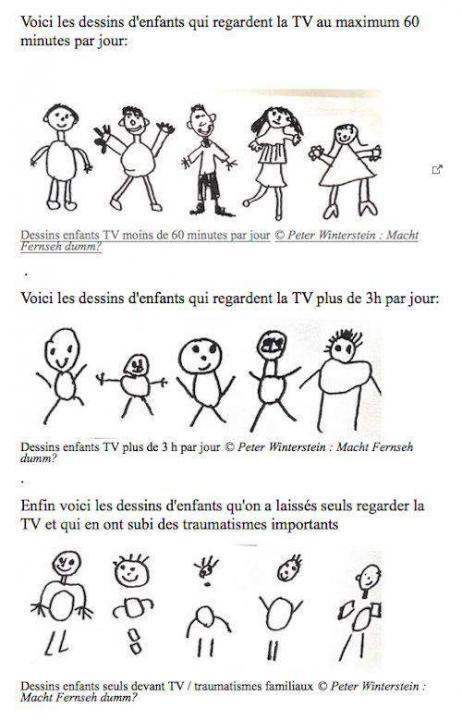 la télévision impacte gravement les enfants