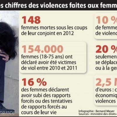 infographie-violences-conjugales_1372533