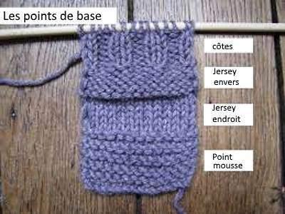 tricoté est bon pour la santé